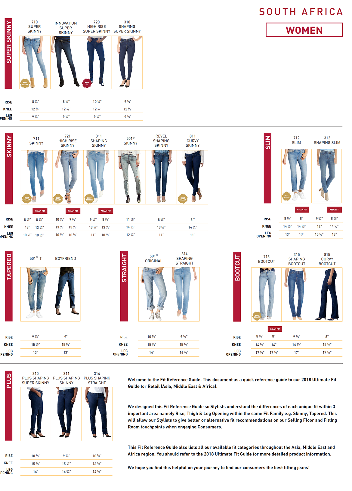 Levis Womens Size Guide